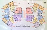 Đạt 0962.43l.768 Bán gấp 2 CC CT1 Yên Nghĩa A-1201(60.1m2) & B-1806(73.47m2) Giá 14tr/m2