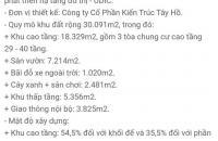 Bán gấp CĂN GÓC tòa A2 dự án IA20 KĐT Nam Thăng Long (Ciputra HN),tầng 12a,dt:110.6m2,full NT