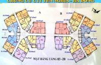 Bán gấp 2 CC CT1 Yên Nghĩa A-1201(60.1m2) & B-1806(73.47m2) Giá 1,1 tỷ.0962.431.768 Đạt