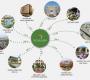 Bán rẻ căn góc 08 – 105.73 m2 chung cư Five Star – Kim Giang tòa G1